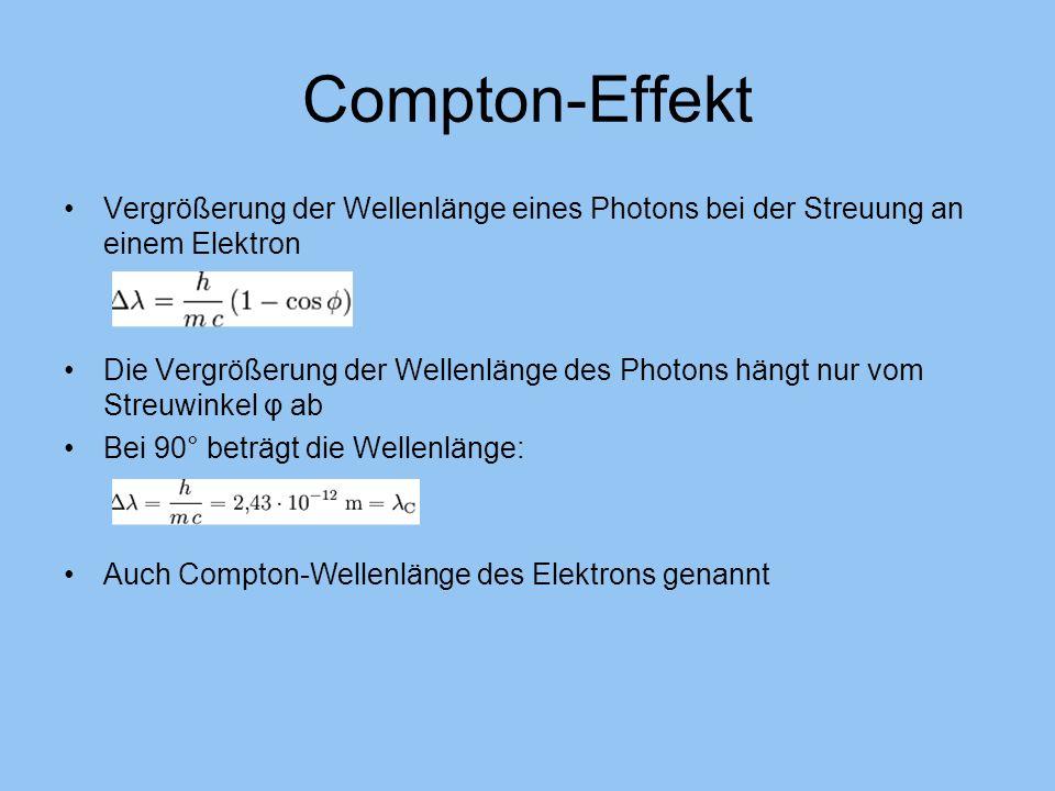Compton-Effekt Vergrößerung der Wellenlänge eines Photons bei der Streuung an einem Elektron Die Vergrößerung der Wellenlänge des Photons hängt nur vo