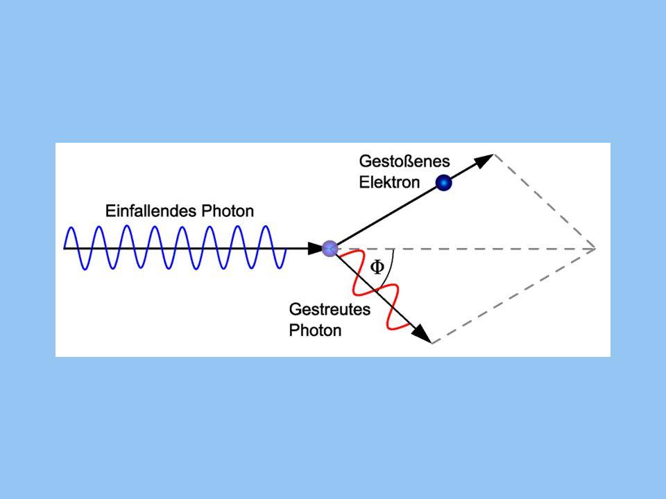 Einsteinsche Theorie vom Licht als Photonen Photonen bewegen sich mit der Energie h·ν und der Lichtgeschwindigkeit c Energie einer bewegten Masse: E = m·c² Masse eines Photons: E = h·ν = m·c2 -> m = h·ν/c² Impuls eines Photons: p = m·v = h·ν/c