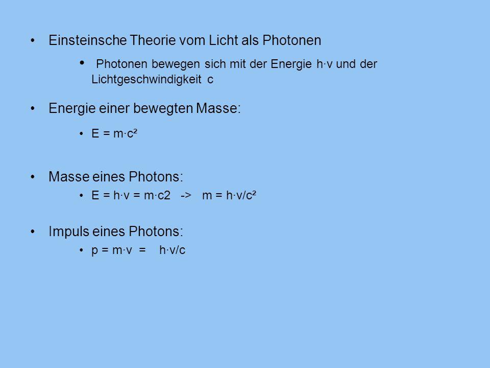 h·ν 0 + m 0e ·c² = h·ν + m ·c² Energie des Ruheenergie des Energie des Energie des freien e- Photons freien e- gestreuten Photons nach dem Stoß h·ν 0 /c = h·ν /c ·cos φ + m·v · cos θ Impulserhaltung in Stoßrichtung 0 = h·ν /c ·sin φ - m·v · sin θ Impulserhaltung senkrecht zur Stoßrichtung Daraus lässt sich ableiten: –Δλ = λ – λ 0 = h/ (m 0e · c ) ·( 1 - cos φ )