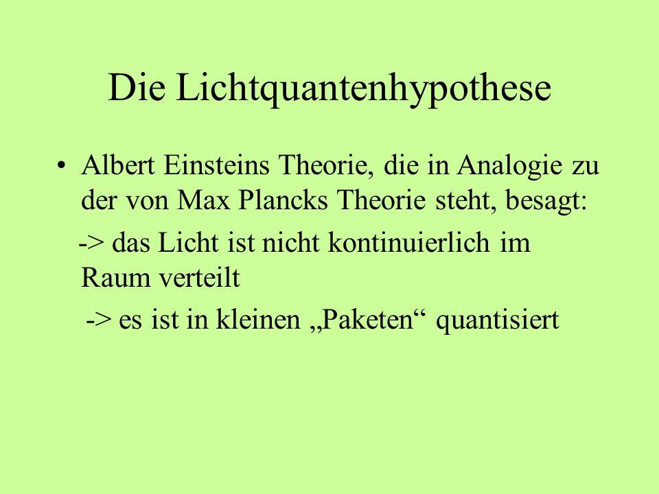 Die Lichtquantenhypothese Albert Einsteins Theorie, die in Analogie zu der von Max Plancks Theorie steht, besagt: -> das Licht ist nicht kontinuierlic