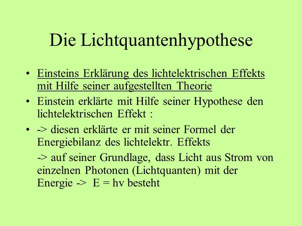 Die Lichtquantenhypothese Einsteins Erklärung des lichtelektrischen Effekts mit Hilfe seiner aufgestellten Theorie Einstein erklärte mit Hilfe seiner