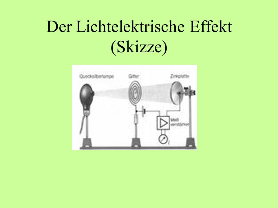 Der Lichtelektrische Effekt Versuchsbeschreibung Quecksilberlampe sendet Lichtstrahlen an ein positiv geladenes Gitter (Gitter an ein Stromverstärkermessgerät angeschlossen) Von dem Gitter aus trifft das Licht auf eine Zinkplatte Die Zinkplatte ist negativ geladen,da sie an einer negativen Hochspannung angeschlossen ist