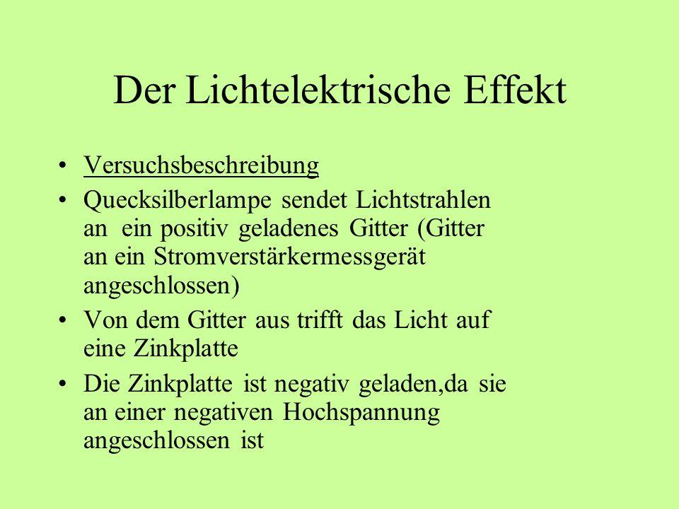 Quellenverzeichnis http://www.walter-fendt.de/ph14d/photoeffekt.htm http://www.tuberix.de/site/grundlagen/lichtelektris cher%20effekt.htmlhttp://www.tuberix.de/site/grundlagen/lichtelektris cher%20effekt.html http://pctheory.uni- ulm.de/didactis/quantenchemie.html/PhEffekt.htm lhttp://pctheory.uni- ulm.de/didactis/quantenchemie.html/PhEffekt.htm l Metzler Physikbuch