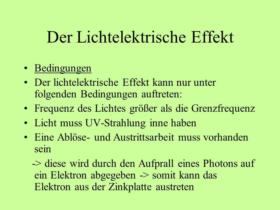 Der Lichtelektrische Effekt Bedingungen Der lichtelektrische Effekt kann nur unter folgenden Bedingungen auftreten: Frequenz des Lichtes größer als di