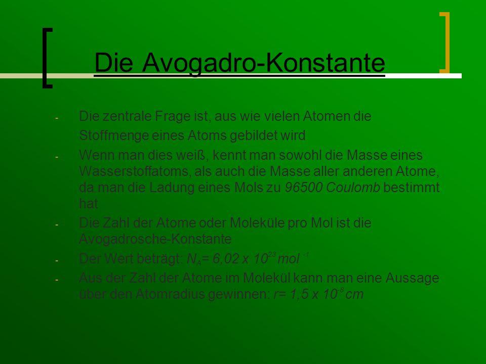 Die Avogadro-Konstante - Die zentrale Frage ist, aus wie vielen Atomen die Stoffmenge eines Atoms gebildet wird - Wenn man dies weiß, kennt man sowohl die Masse eines Wasserstoffatoms, als auch die Masse aller anderen Atome, da man die Ladung eines Mols zu 96500 Coulomb bestimmt hat - Die Zahl der Atome oder Moleküle pro Mol ist die Avogadrosche-Konstante - Der Wert beträgt: N A = 6,02 x 10 23 mol -1 - Aus der Zahl der Atome im Molekül kann man eine Aussage über den Atomradius gewinnen: r= 1,5 x 10 -8 cm