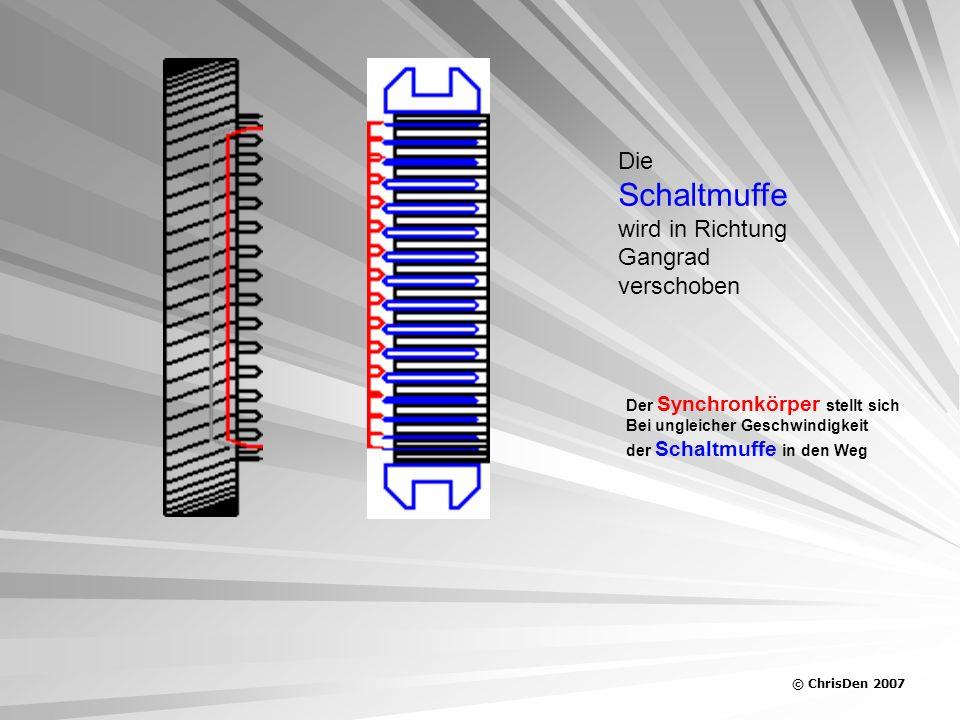 © ChrisDen 2007 Die Schaltmuffe wird in Richtung Gangrad verschoben Der Synchronkörper stellt sich Bei ungleicher Geschwindigkeit der Schaltmuffe in d