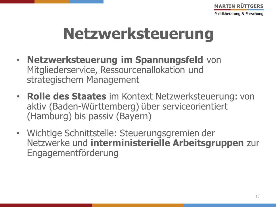 Netzwerksteuerung Netzwerksteuerung im Spannungsfeld von Mitgliederservice, Ressourcenallokation und strategischem Management Rolle des Staates im Kon