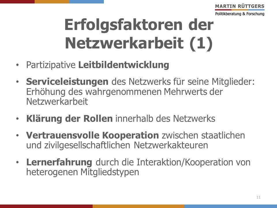 Erfolgsfaktoren der Netzwerkarbeit (1) Partizipative Leitbildentwicklung Serviceleistungen des Netzwerks für seine Mitglieder: Erhöhung des wahrgenomm