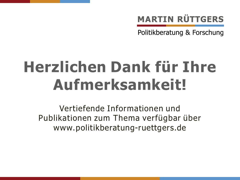 Herzlichen Dank für Ihre Aufmerksamkeit! Vertiefende Informationen und Publikationen zum Thema verfügbar über www.politikberatung-ruettgers.de