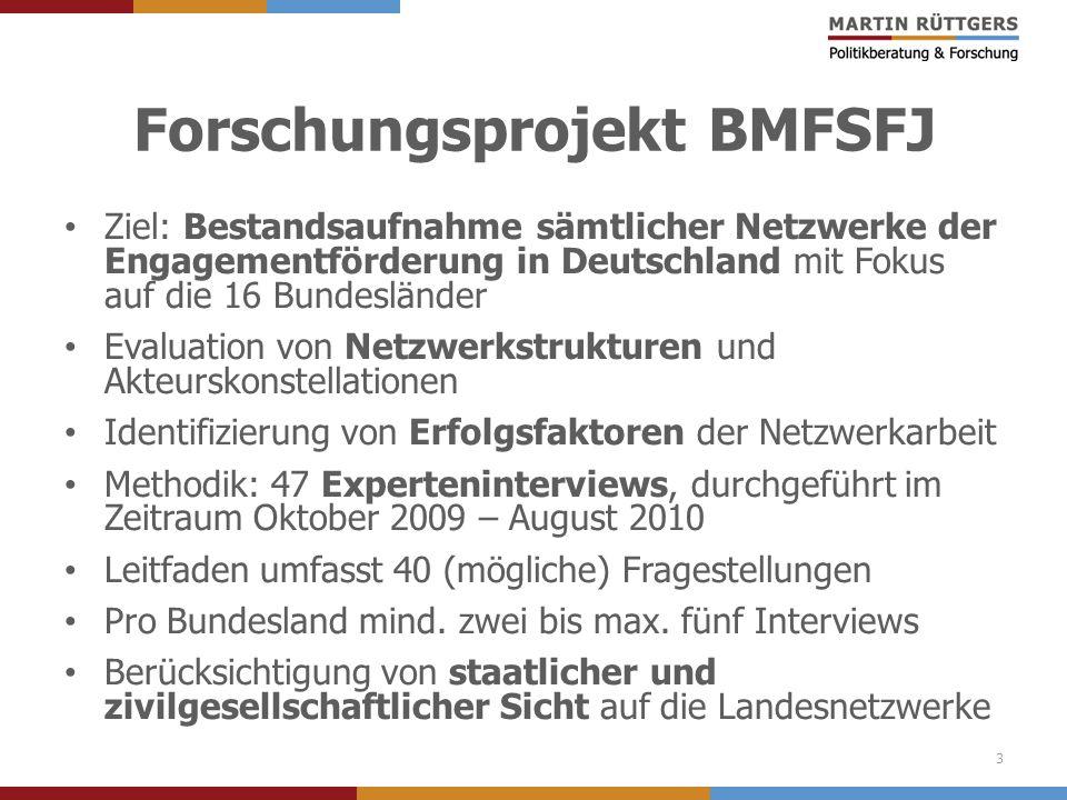 Forschungsprojekt BMFSFJ Ziel: Bestandsaufnahme sämtlicher Netzwerke der Engagementförderung in Deutschland mit Fokus auf die 16 Bundesländer Evaluati