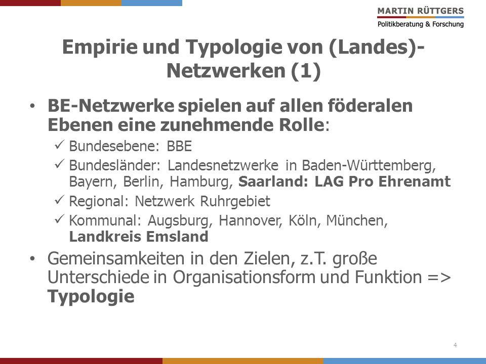 Empirie und Typologie von (Landes)- Netzwerken (1) BE-Netzwerke spielen auf allen föderalen Ebenen eine zunehmende Rolle: Bundesebene: BBE Bundeslände