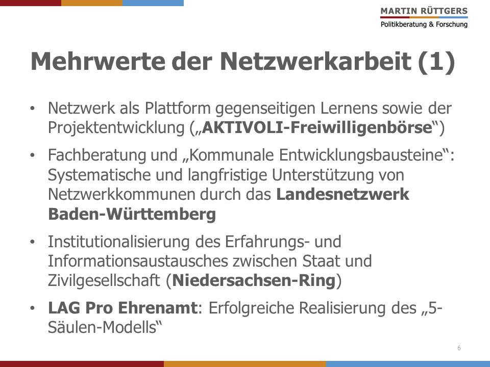 Mehrwerte der Netzwerkarbeit (1) Netzwerk als Plattform gegenseitigen Lernens sowie der Projektentwicklung (AKTIVOLI-Freiwilligenbörse) Fachberatung und Kommunale Entwicklungsbausteine: Systematische und langfristige Unterstützung von Netzwerkkommunen durch das Landesnetzwerk Baden-Württemberg Institutionalisierung des Erfahrungs- und Informationsaustausches zwischen Staat und Zivilgesellschaft (Niedersachsen-Ring) LAG Pro Ehrenamt: Erfolgreiche Realisierung des 5- Säulen-Modells 6