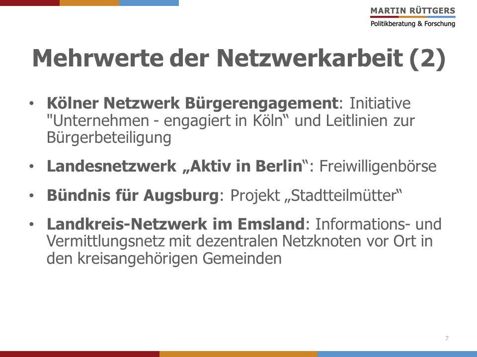 Mehrwerte der Netzwerkarbeit (2) Kölner Netzwerk Bürgerengagement: Initiative