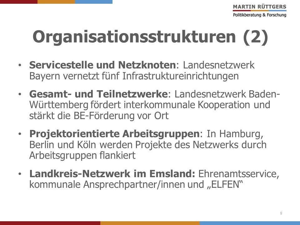 Organisationsstrukturen (2) Servicestelle und Netzknoten: Landesnetzwerk Bayern vernetzt fünf Infrastruktureinrichtungen Gesamt- und Teilnetzwerke: La