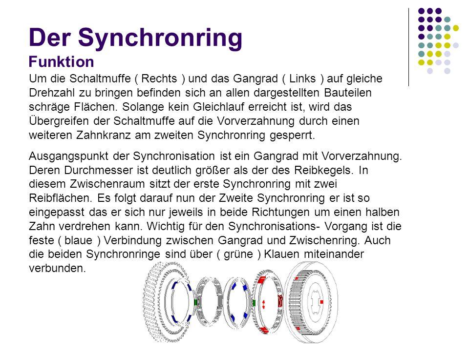Der Synchronring Funktion Um die Schaltmuffe ( Rechts ) und das Gangrad ( Links ) auf gleiche Drehzahl zu bringen befinden sich an allen dargestellten Bauteilen schräge Flächen.