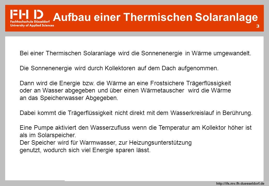 3 Prof. Dr.-Ing. Frank Kameier © 2009 http://ifs.mv.fh-duesseldorf.de Aufbau einer Thermischen Solaranlage Bei einer Thermischen Solaranlage wird die