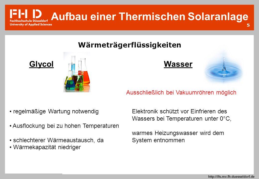 5 Prof. Dr.-Ing. Frank Kameier © 2009 http://ifs.mv.fh-duesseldorf.de Wärmeträgerflüssigkeiten GlycolWasser Ausschließlich bei Vakuumröhren möglich Au