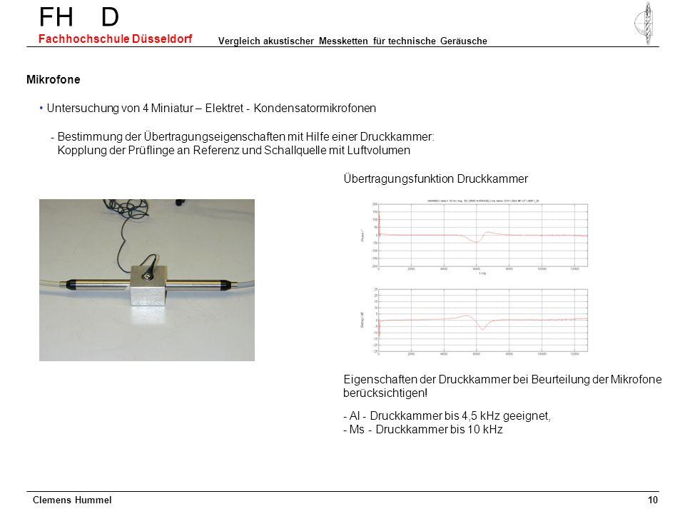 Clemens Hummel FH D Fachhochschule Düsseldorf Vergleich akustischer Messketten für technische Geräusche 10 Mikrofone Untersuchung von 4 Miniatur – Ele