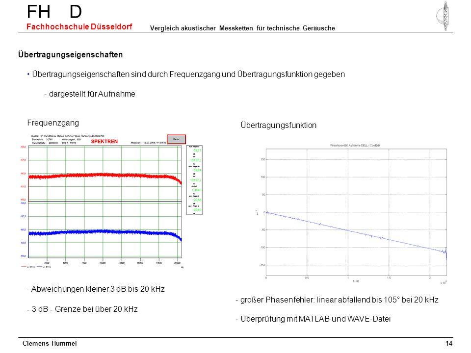 Clemens Hummel FH D Fachhochschule Düsseldorf Vergleich akustischer Messketten für technische Geräusche 14 Übertragungseigenschaften Übertragungseigen
