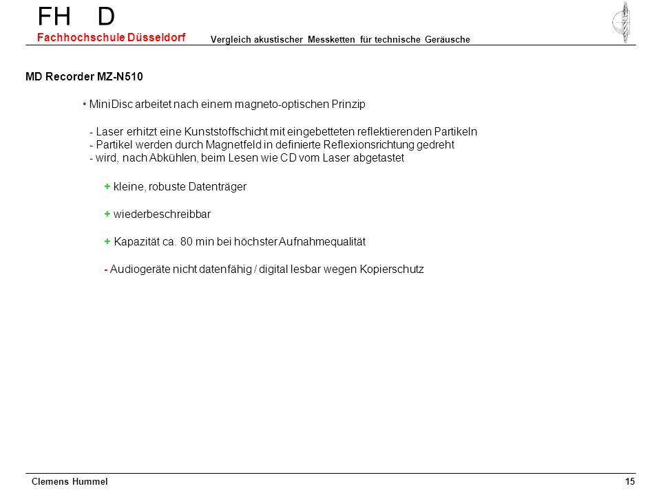 Clemens Hummel FH D Fachhochschule Düsseldorf Vergleich akustischer Messketten für technische Geräusche 15 MD Recorder MZ-N510 MiniDisc arbeitet nach