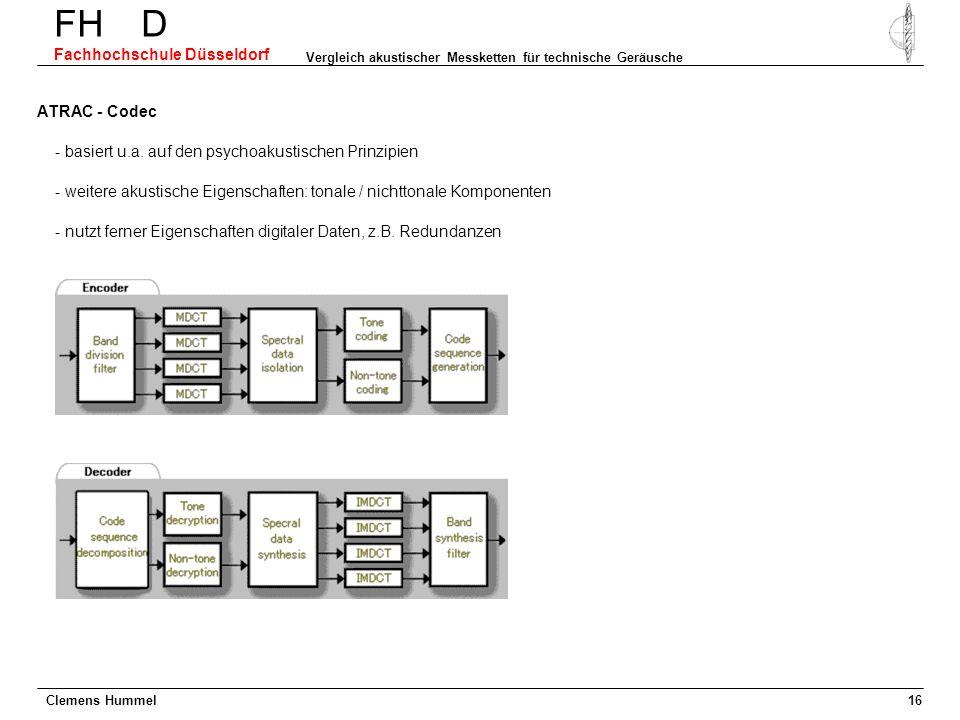 Clemens Hummel FH D Fachhochschule Düsseldorf Vergleich akustischer Messketten für technische Geräusche 16 ATRAC - Codec - basiert u.a. auf den psycho