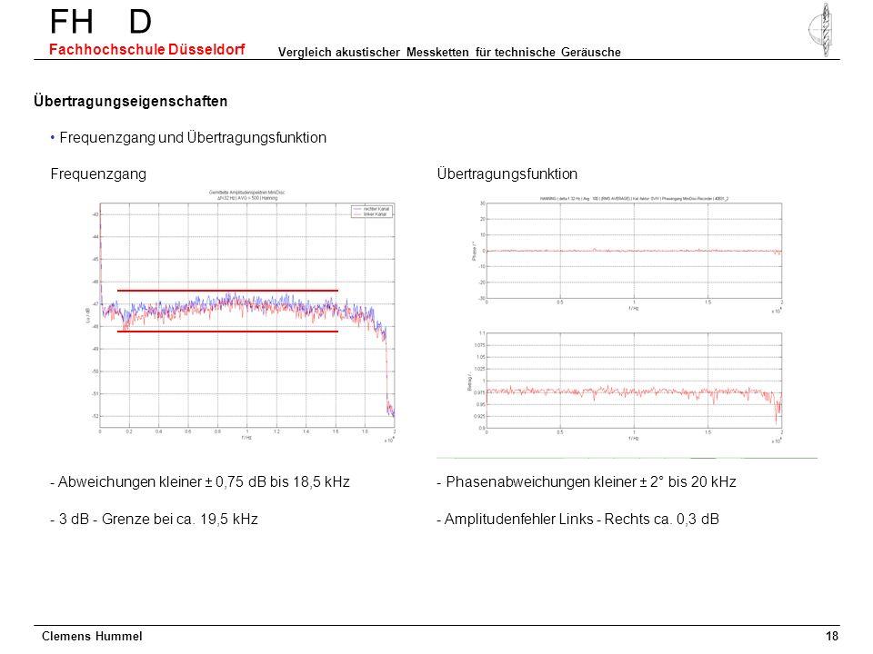 Clemens Hummel FH D Fachhochschule Düsseldorf Vergleich akustischer Messketten für technische Geräusche 18 Übertragungseigenschaften Frequenzgang und