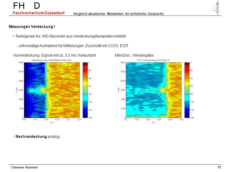 Vorverdeckung: Signal mit ca. 3,5 ms Vorlaufzeit Clemens Hummel FH D Fachhochschule Düsseldorf Vergleich akustischer Messketten für technische Geräusc