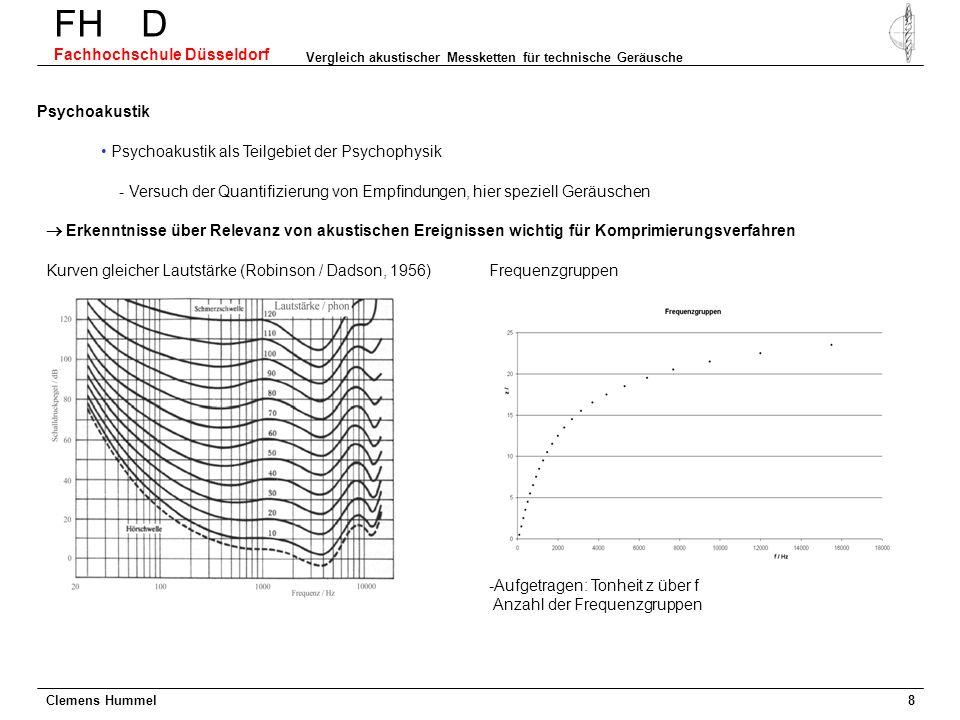 Clemens Hummel FH D Fachhochschule Düsseldorf Vergleich akustischer Messketten für technische Geräusche 8 Erkenntnisse über Relevanz von akustischen E
