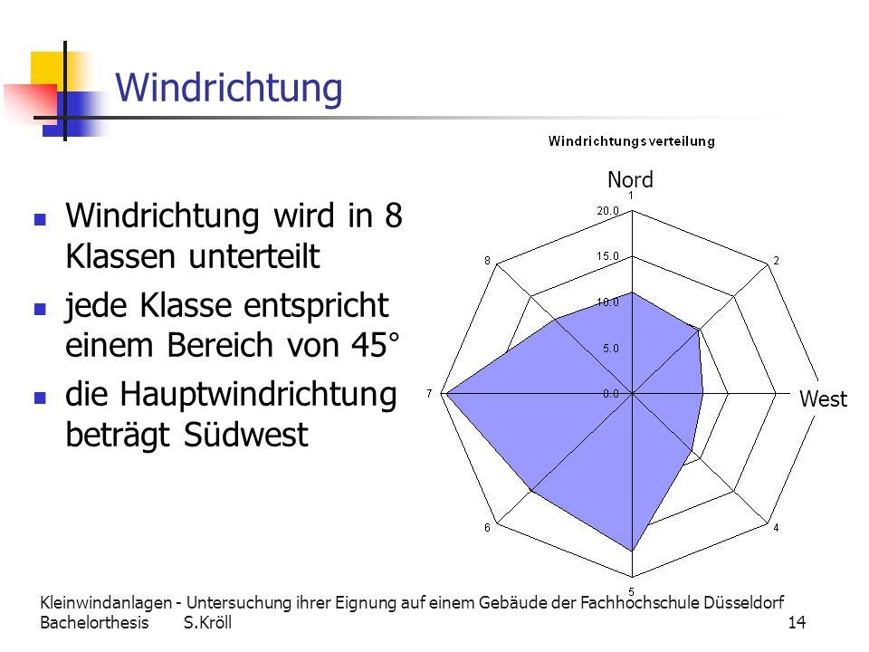 Kleinwindanlagen - Untersuchung ihrer Eignung auf einem Gebäude der Fachhochschule Düsseldorf Bachelorthesis S.Kröll 14 Windrichtung Windrichtung wird