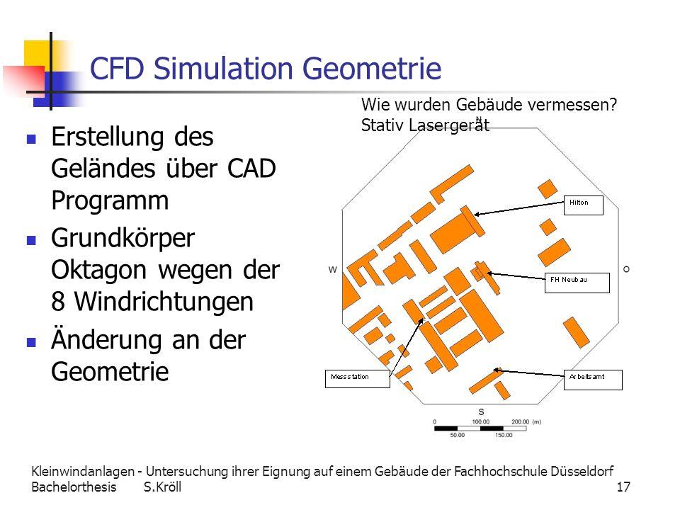 Kleinwindanlagen - Untersuchung ihrer Eignung auf einem Gebäude der Fachhochschule Düsseldorf Bachelorthesis S.Kröll 17 CFD Simulation Geometrie Erste