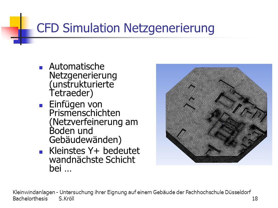 Kleinwindanlagen - Untersuchung ihrer Eignung auf einem Gebäude der Fachhochschule Düsseldorf Bachelorthesis S.Kröll 18 CFD Simulation Netzgenerierung