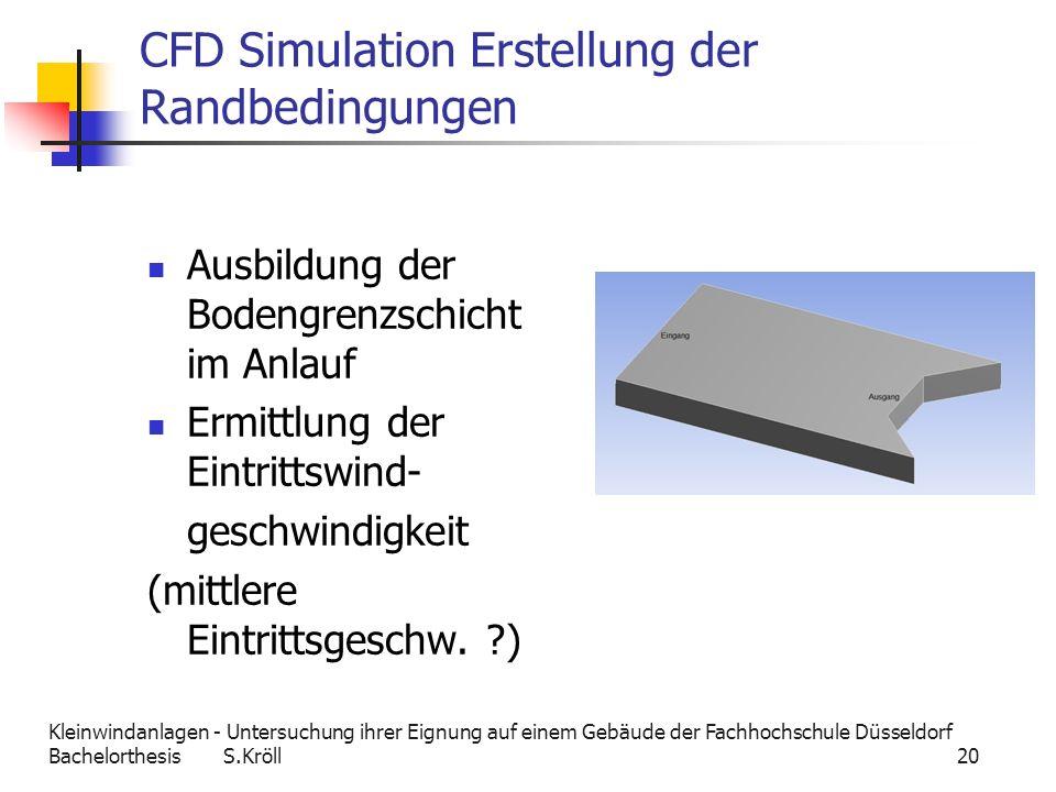 Kleinwindanlagen - Untersuchung ihrer Eignung auf einem Gebäude der Fachhochschule Düsseldorf Bachelorthesis S.Kröll 20 CFD Simulation Erstellung der