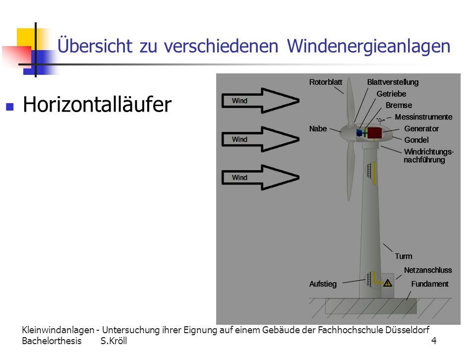 Kleinwindanlagen - Untersuchung ihrer Eignung auf einem Gebäude der Fachhochschule Düsseldorf Bachelorthesis S.Kröll 5 Übersicht zu verschiedenen Windenergieanlagen Vertikalläufer