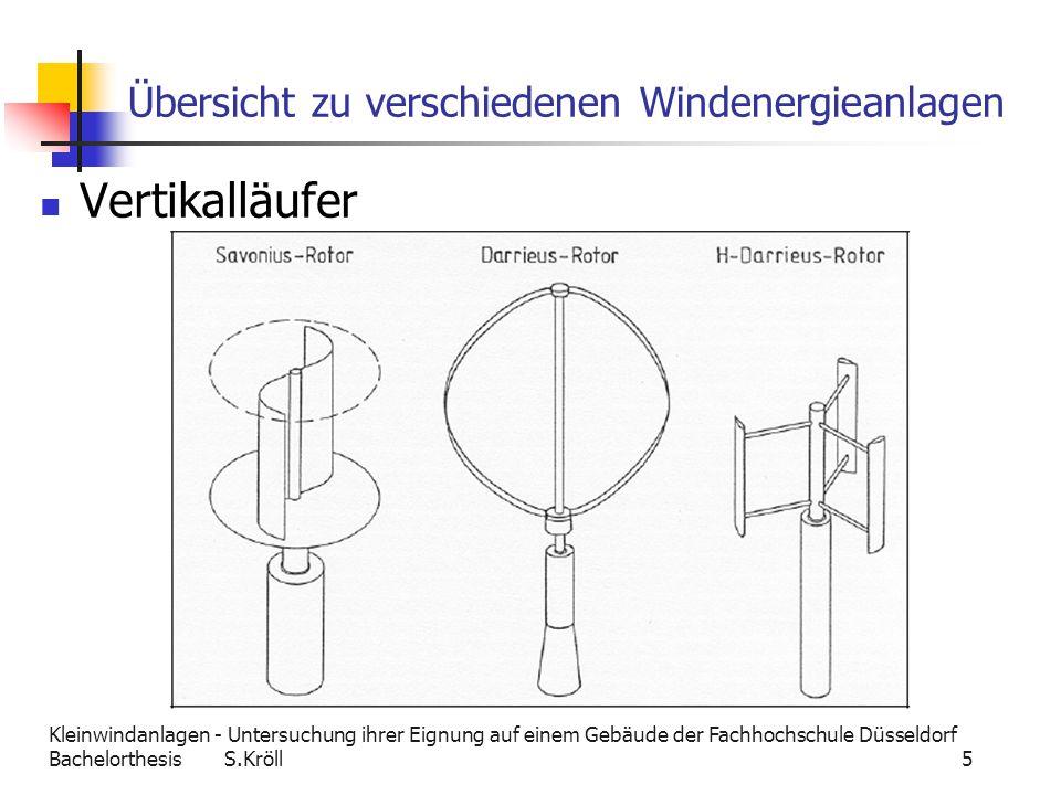 Kleinwindanlagen - Untersuchung ihrer Eignung auf einem Gebäude der Fachhochschule Düsseldorf Bachelorthesis S.Kröll 5 Übersicht zu verschiedenen Wind