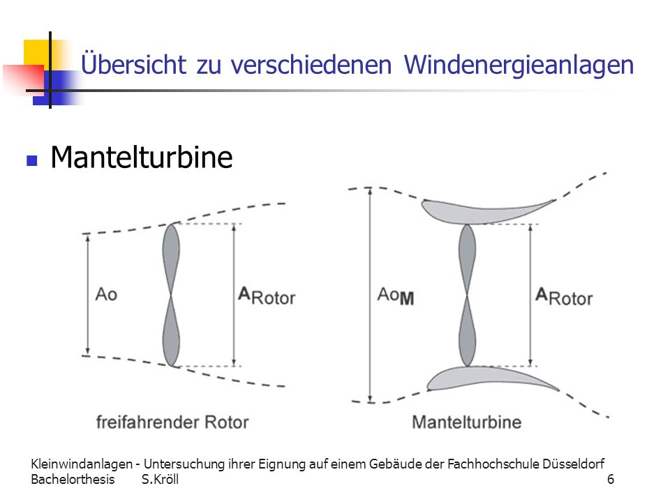 Kleinwindanlagen - Untersuchung ihrer Eignung auf einem Gebäude der Fachhochschule Düsseldorf Bachelorthesis S.Kröll 6 Übersicht zu verschiedenen Wind