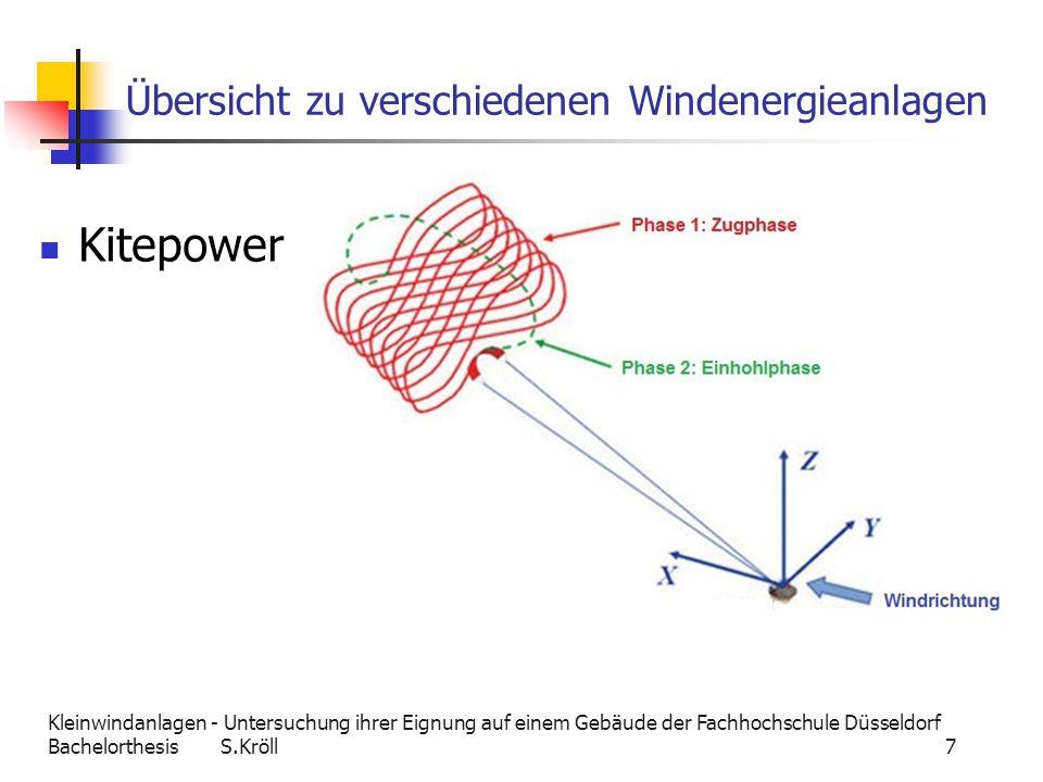 Kleinwindanlagen - Untersuchung ihrer Eignung auf einem Gebäude der Fachhochschule Düsseldorf Bachelorthesis S.Kröll 7 Übersicht zu verschiedenen Wind