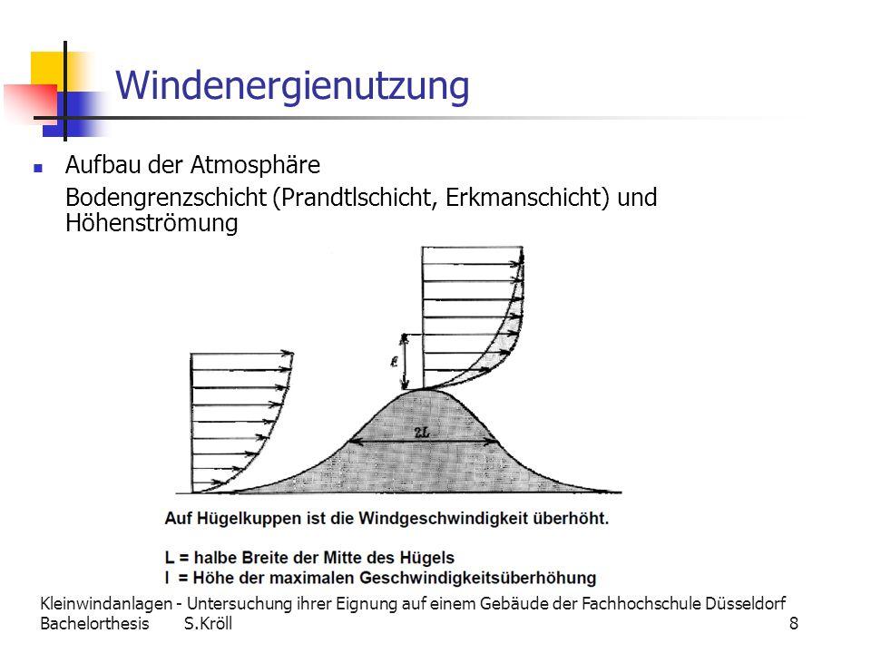 Kleinwindanlagen - Untersuchung ihrer Eignung auf einem Gebäude der Fachhochschule Düsseldorf Bachelorthesis S.Kröll 19 CFD Simulation Setup Festlegung der Ein- und Austritte Definition der Randbedingungen Eintrittswindgeschwindigkeit Turbulenzmodell Reibung an Wänden keine Reibung am Himmel (welche Höhe?)