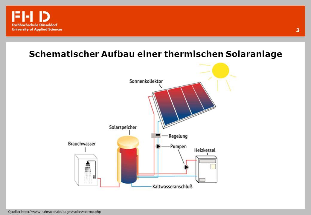 Schematischer Aufbau einer thermischen Solaranlage 3 Quelle: http://www.ruhrsolar.de/pages/solarwaerme.php