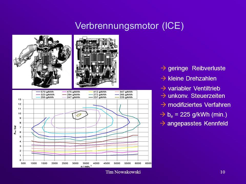 Tim Nowakowski10 Verbrennungsmotor (ICE) geringe Reibverluste kleine Drehzahlen variabler Ventiltrieb unkonv. Steuerzeiten modifiziertes Verfahren b e