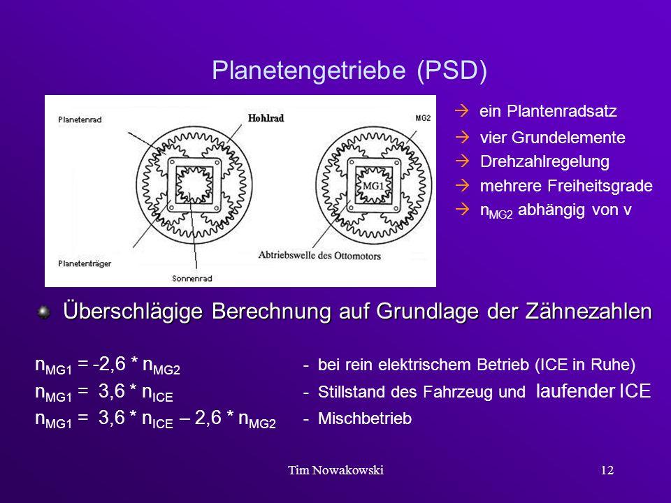 Tim Nowakowski12 Planetengetriebe (PSD) ein Plantenradsatz vier Grundelemente Drehzahlregelung mehrere Freiheitsgrade n MG2 abhängig von v Überschlägi