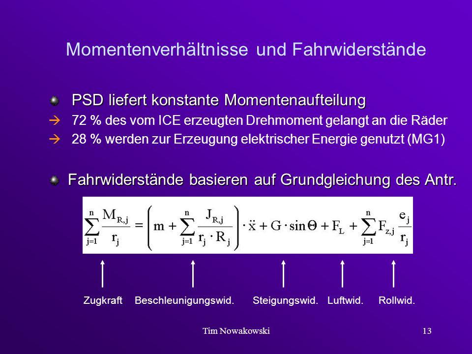 Tim Nowakowski13 Momentenverhältnisse und Fahrwiderstände PSD liefert konstante Momentenaufteilung PSD liefert konstante Momentenaufteilung 72 % des v