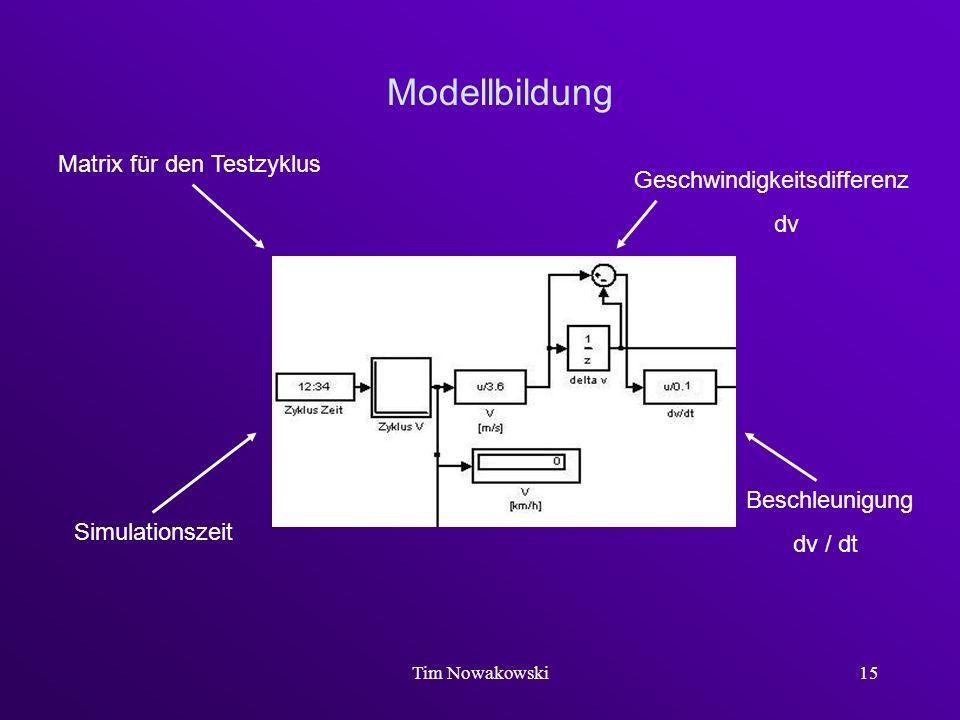 Tim Nowakowski15 Modellbildung Beschleunigung dv / dt Simulationszeit Geschwindigkeitsdifferenz dv Matrix für den Testzyklus