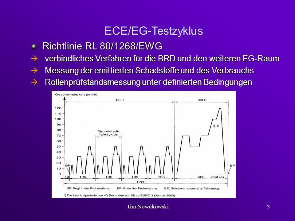 Tim Nowakowski3 ECE/EG-Testzyklus Richtlinie RL 80/1268/EWG Richtlinie RL 80/1268/EWG verbindliches Verfahren für die BRD und den weiteren EG-Raum ver