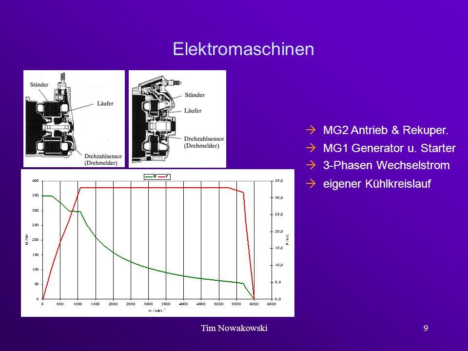 Tim Nowakowski9 Elektromaschinen MG2 Antrieb & Rekuper. MG1 Generator u. Starter 3-Phasen Wechselstrom eigener Kühlkreislauf