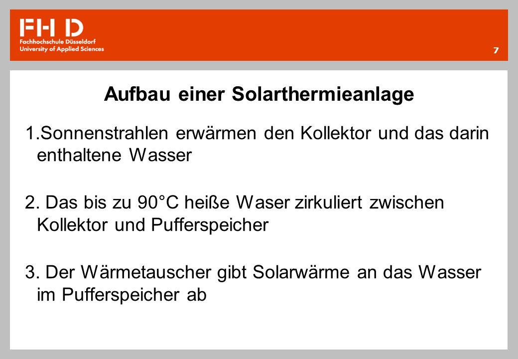 Aufbau einer Solarthermieanlage 1.Sonnenstrahlen erwärmen den Kollektor und das darin enthaltene Wasser 2. Das bis zu 90°C heiße Waser zirkuliert zwis