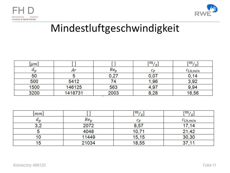FH D Fachhochschule Düsseldorf University of Applied Sciences Mindestluftgeschwindigkeit Konieczny, 466120 Folie 11