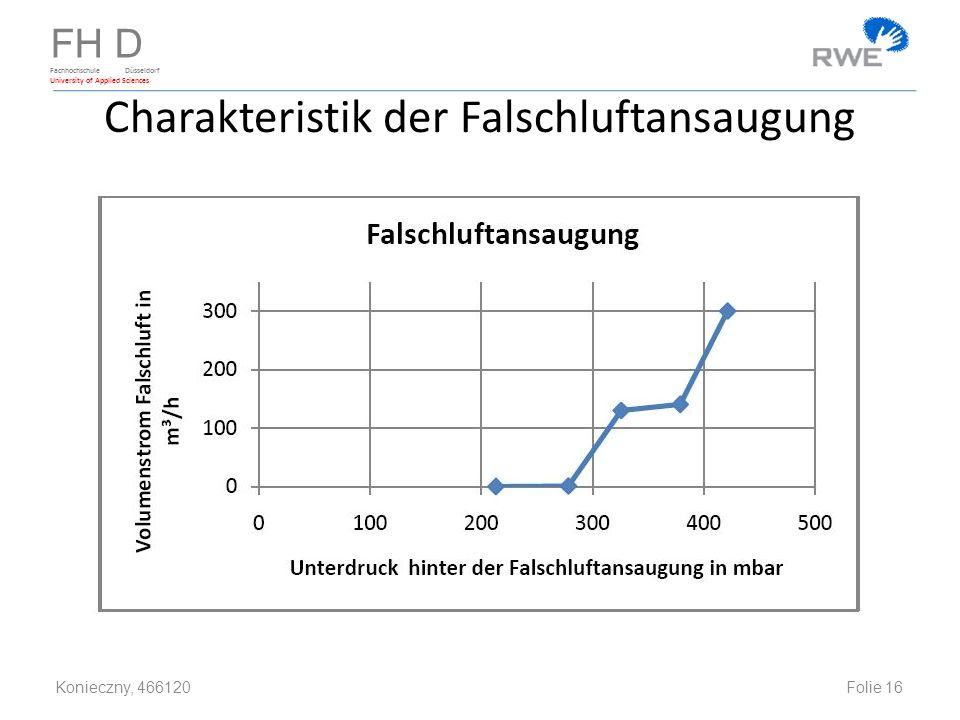 FH D Fachhochschule Düsseldorf University of Applied Sciences Charakteristik der Falschluftansaugung Konieczny, 466120 Folie 16