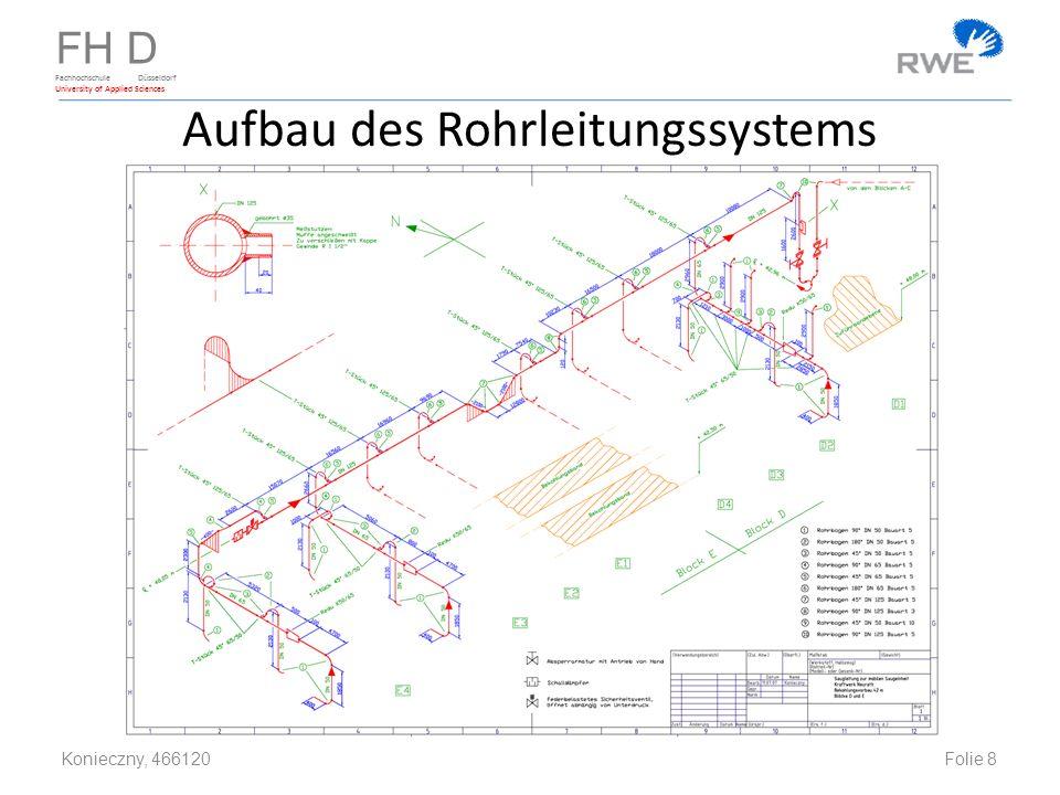 FH D Fachhochschule Düsseldorf University of Applied Sciences Strömungstheorie Kontinuitätsgleichung: Mechanische Energiebilanz: Konieczny, 466120 Folie 9