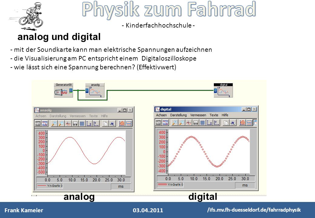 - Kinderfachhochschule - http://ifs.mv.fh-duesseldorf.de/fahrradphysik analog und digital - mit der Soundkarte kann man elektrische Spannungen aufzeic