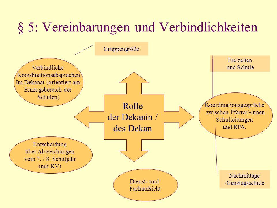 § 5: Vereinbarungen und Verbindlichkeiten Rolle der Dekanin / des Dekan Verbindliche Koordinationsabsprachen Im Dekanat (orientiert am Einzugsbereich